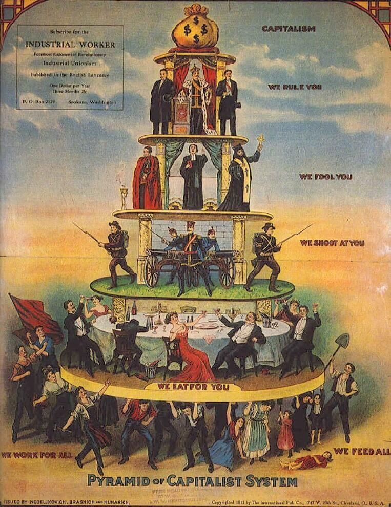 lpdc-74-capitalisme