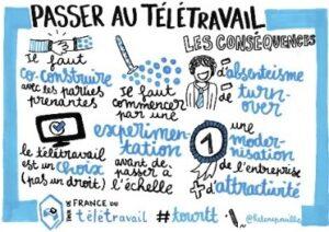Read more about the article Télétravail : « attention, peinture fraiche ! »